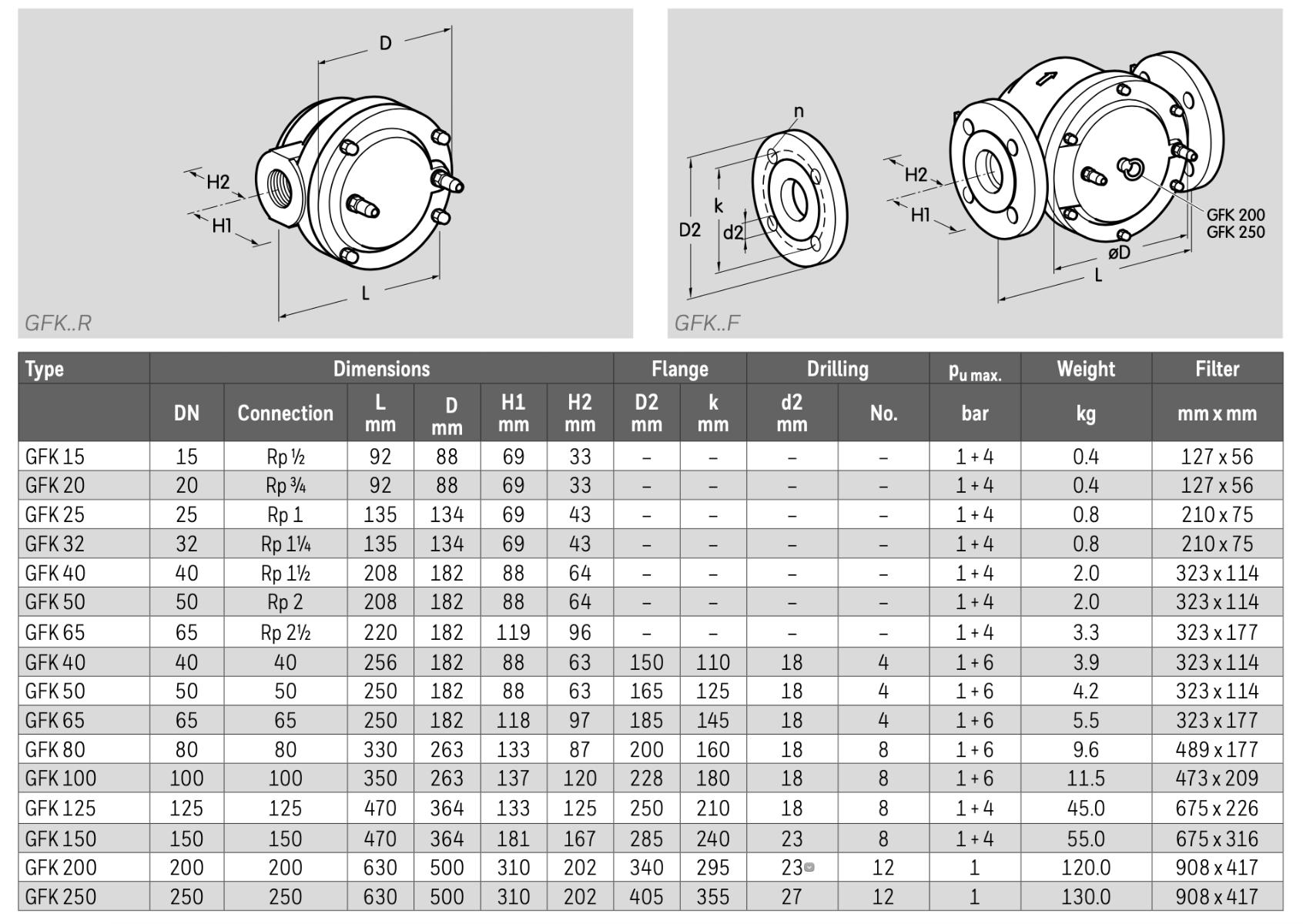"Krom Schroder Gas filter dimensions"" width="
