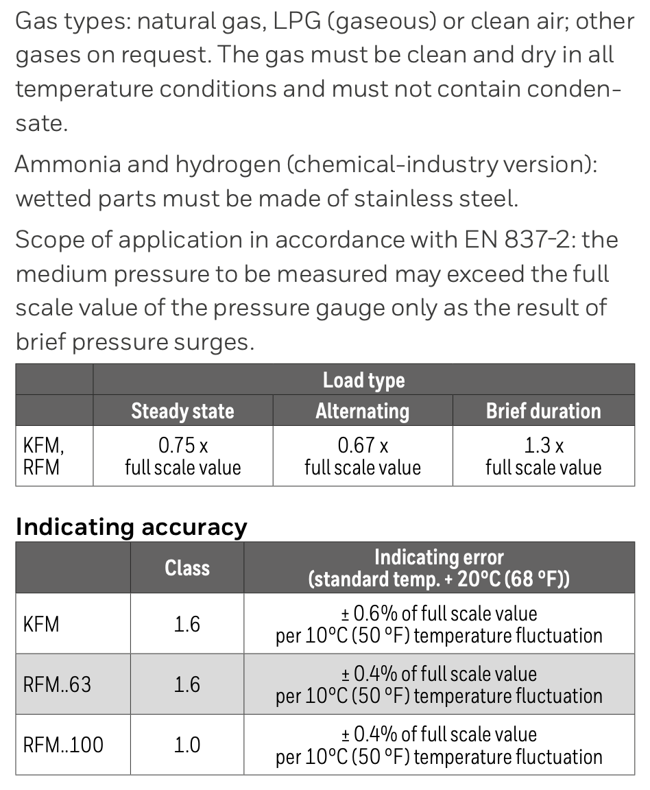 KROM pressure gauge data sheet