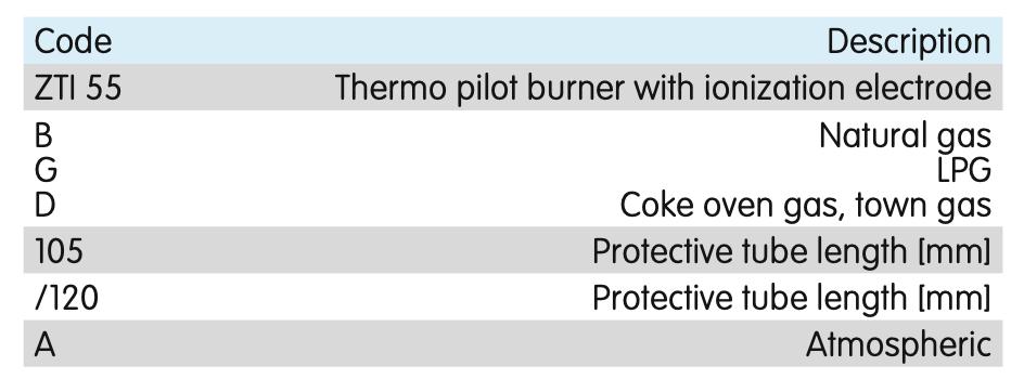 KROM pilot burner
