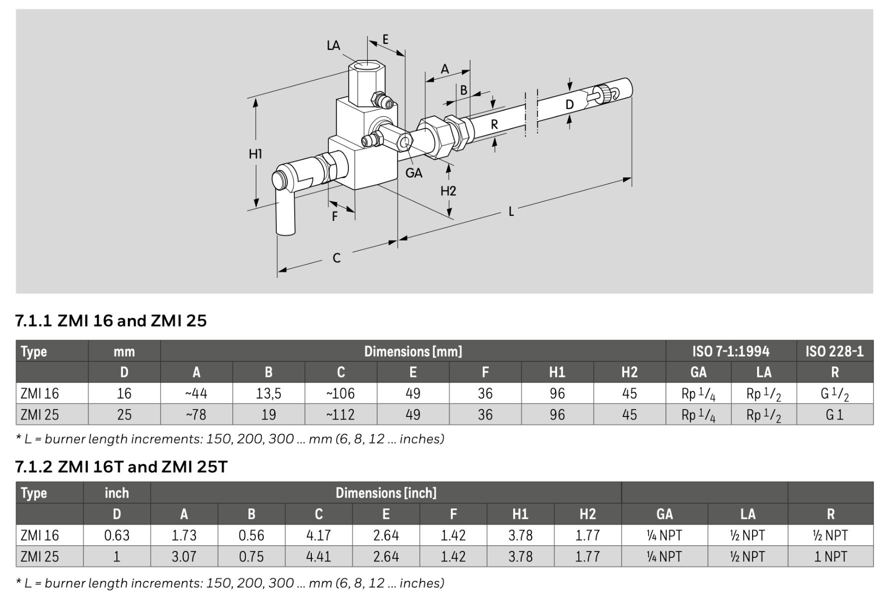 Krom Schroder Ionization pilot burner dimensions